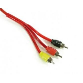 Cablu RCA Video Dietz 23390